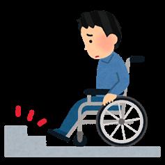 段差を超える際の車椅子の操作